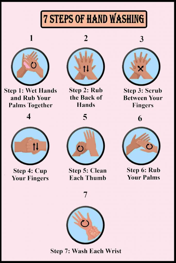 7 Steps of Hand Washing